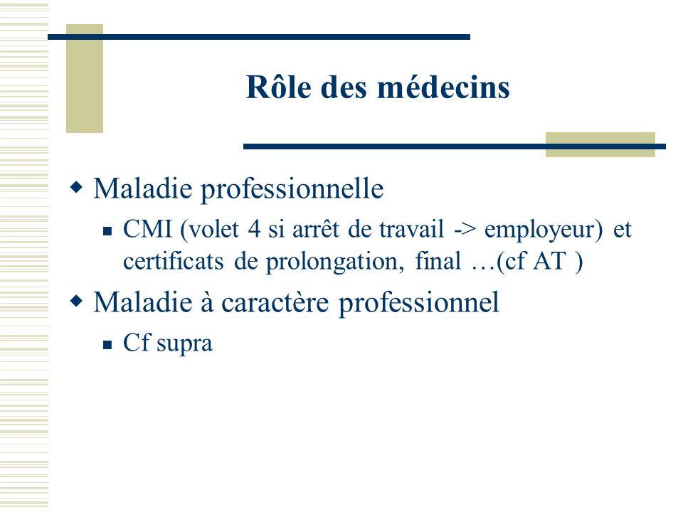 Rôle des médecins Maladie professionnelle CMI (volet 4 si arrêt de travail -> employeur) et certificats de prolongation, final …(cf AT ) Maladie à car