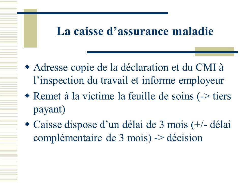 La caisse dassurance maladie Adresse copie de la déclaration et du CMI à linspection du travail et informe employeur Remet à la victime la feuille de