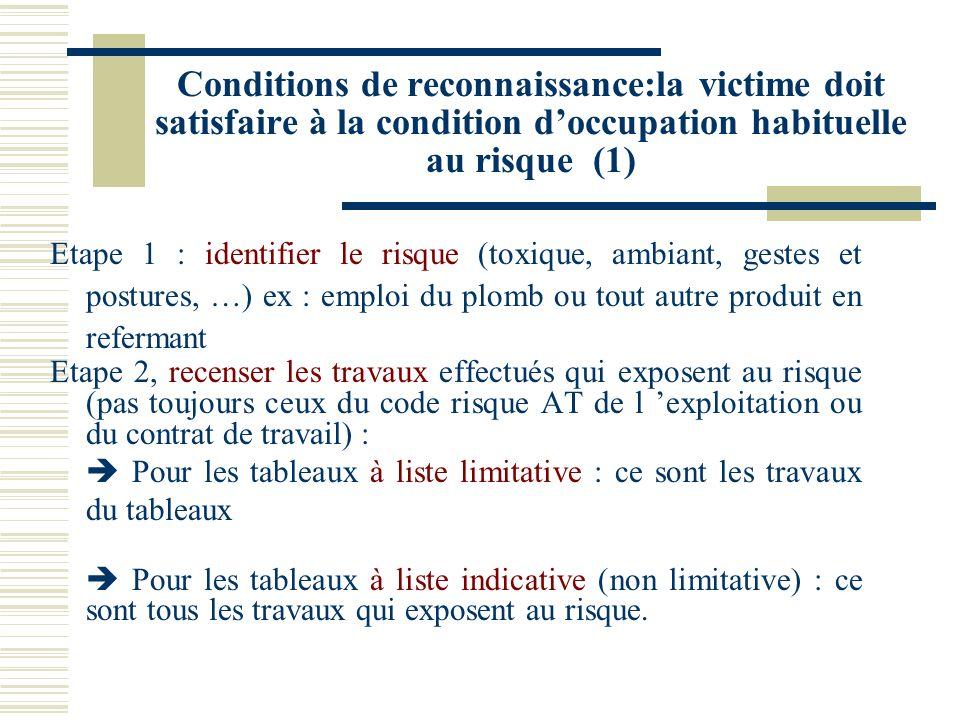 Conditions de reconnaissance:la victime doit satisfaire à la condition doccupation habituelle au risque (1) Etape 1 : identifier le risque (toxique, a