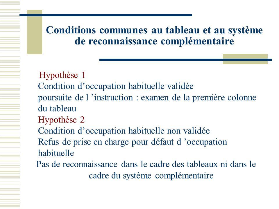 Conditions communes au tableau et au système de reconnaissance complémentaire Hypothèse 1 Condition doccupation habituelle validée poursuite de l inst