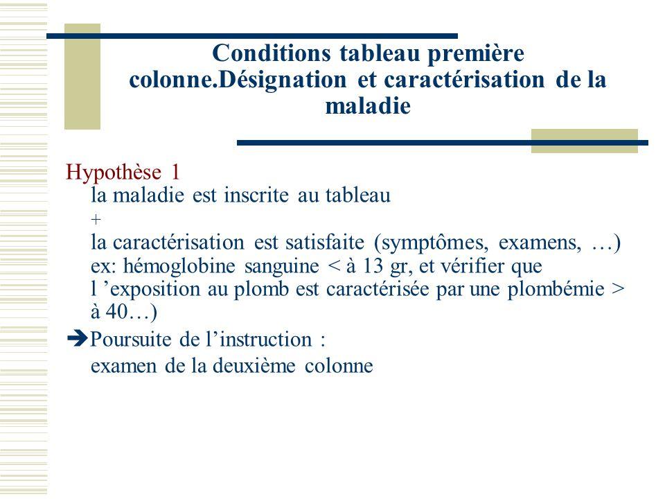 Conditions tableau première colonne.Désignation et caractérisation de la maladie Hypothèse 1 la maladie est inscrite au tableau + la caractérisation e