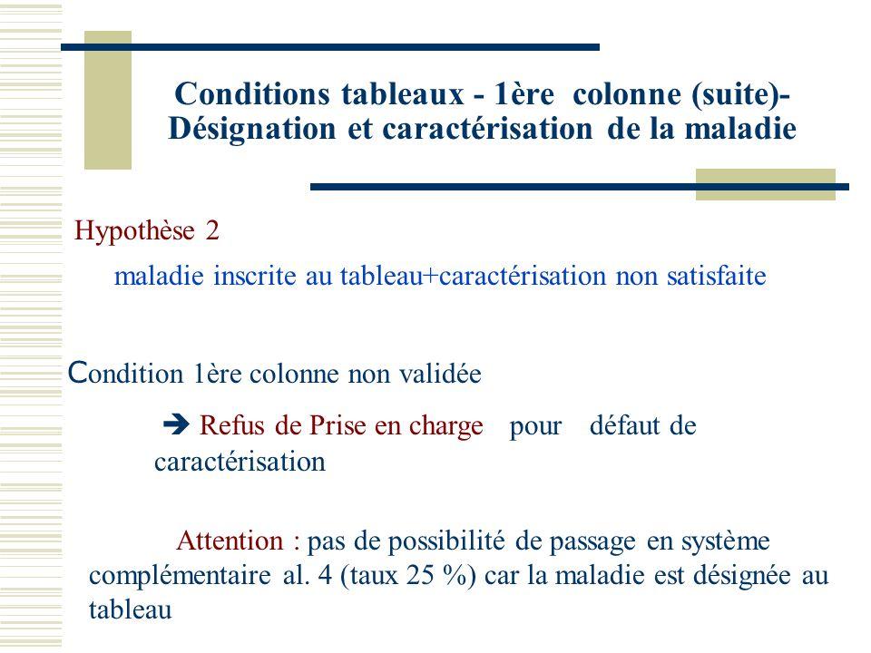 Conditions tableaux - 1ère colonne (suite)- Désignation et caractérisation de la maladie Hypothèse 2 maladie inscrite au tableau+caractérisation non s