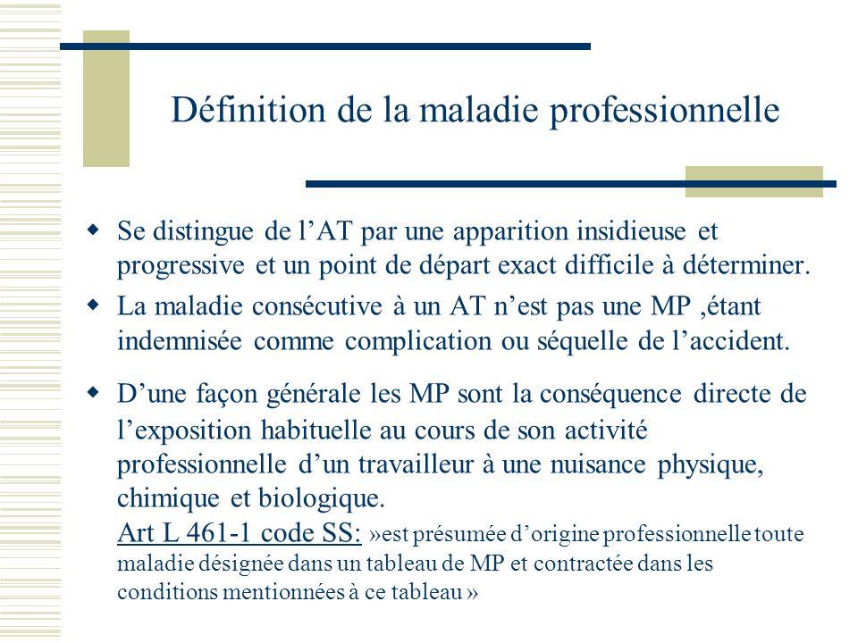 Rôle des médecins Maladie professionnelle CMI (volet 4 si arrêt de travail -> employeur) et certificats de prolongation, final …(cf AT ) Maladie à caractère professionnel Cf supra