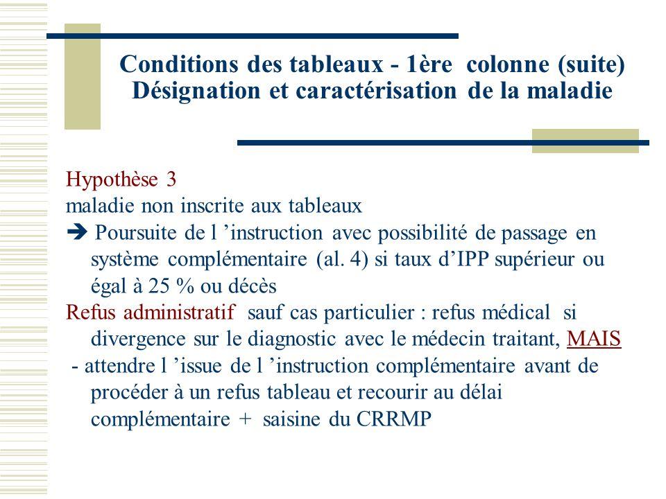Conditions des tableaux - 1ère colonne (suite) Désignation et caractérisation de la maladie Hypothèse 3 maladie non inscrite aux tableaux Poursuite de