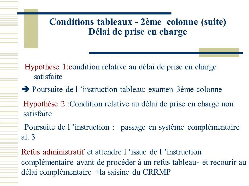 Conditions tableaux - 2ème colonne (suite) Délai de prise en charge Hypothèse 1:condition relative au délai de prise en charge satisfaite Poursuite de