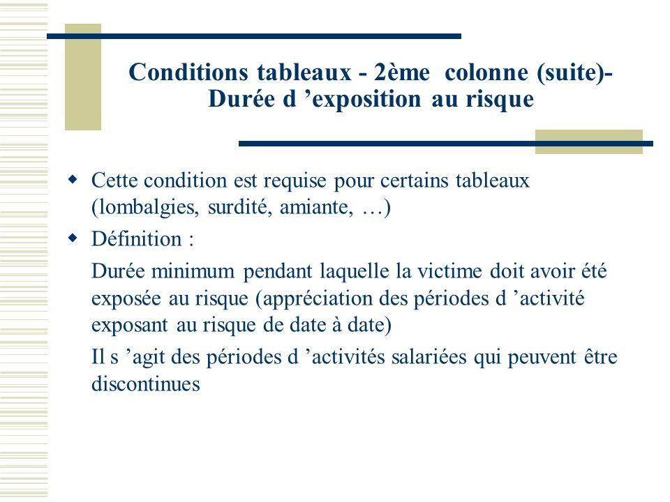 Conditions tableaux - 2ème colonne (suite)- Durée d exposition au risque Cette condition est requise pour certains tableaux (lombalgies, surdité, amia