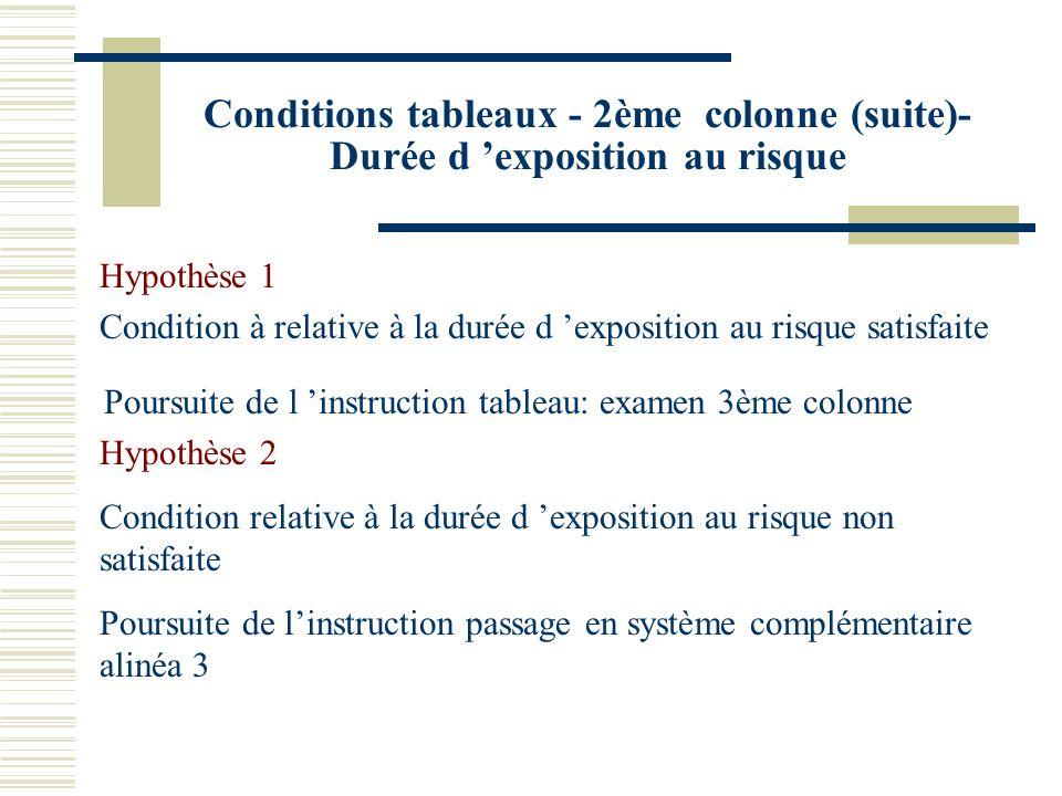Conditions tableaux - 2ème colonne (suite)- Durée d exposition au risque Hypothèse 1 Condition à relative à la durée d exposition au risque satisfaite