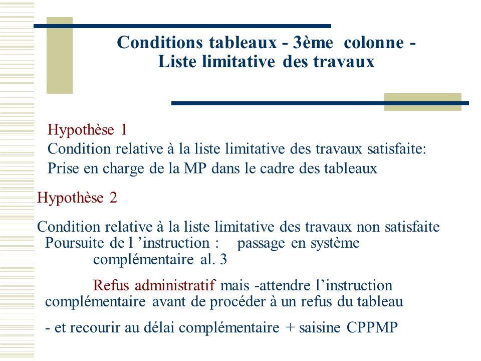 Conditions tableaux - 3ème colonne - Liste limitative des travaux Hypothèse 1 Condition relative à la liste limitative des travaux satisfaite: Prise e