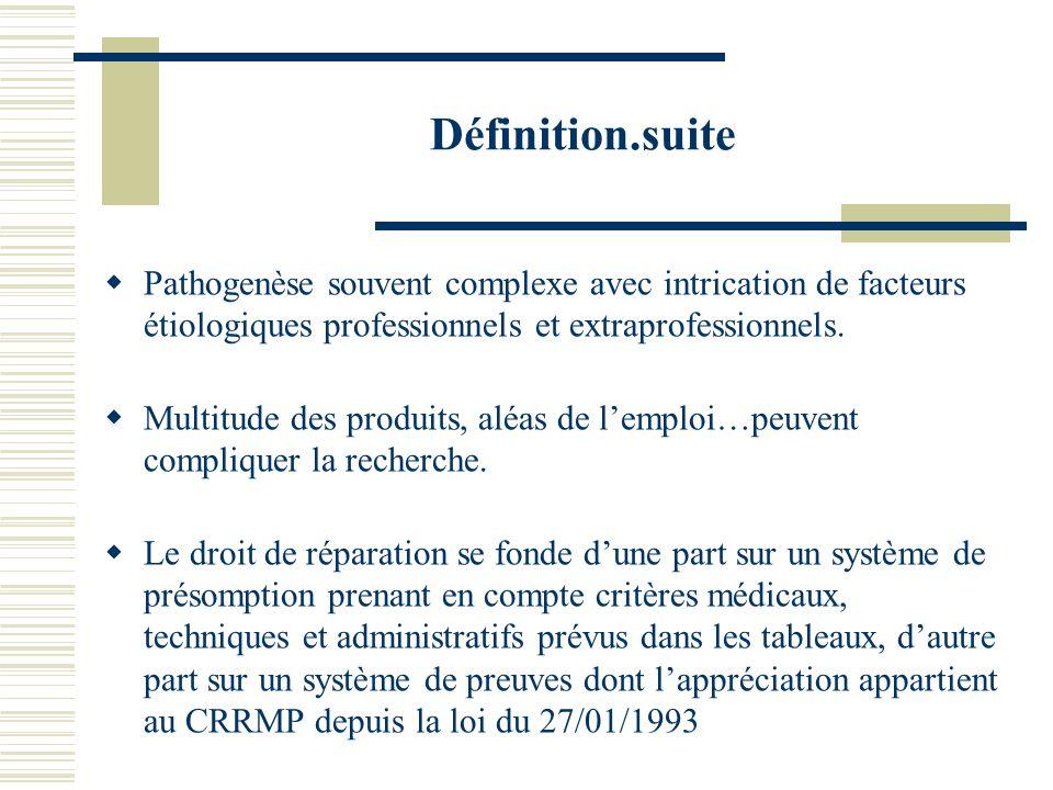 Définition.suite Pathogenèse souvent complexe avec intrication de facteurs étiologiques professionnels et extraprofessionnels. Multitude des produits,