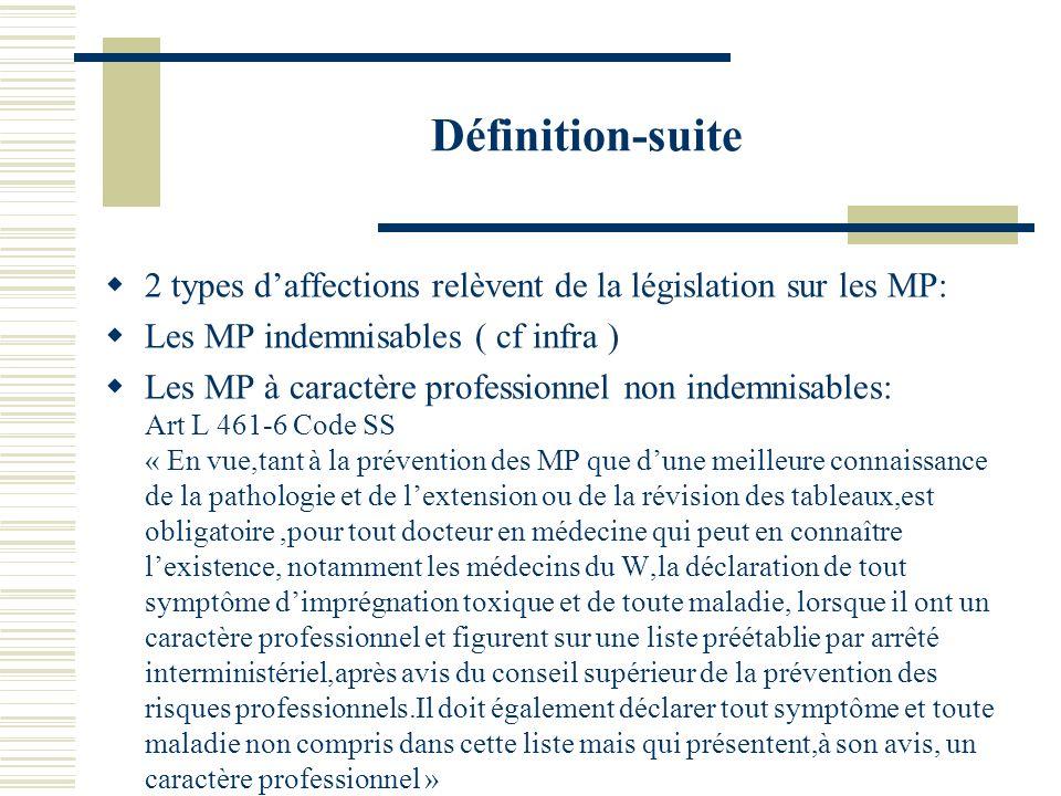 Définition-suite 2 types daffections relèvent de la législation sur les MP: Les MP indemnisables ( cf infra ) Les MP à caractère professionnel non ind