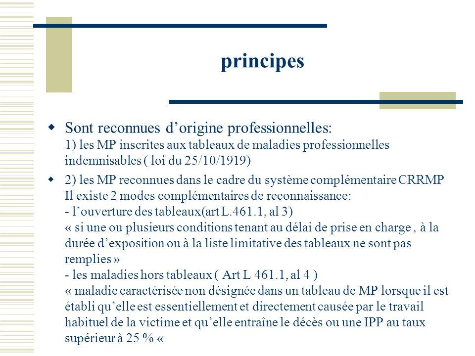 principes Sont reconnues dorigine professionnelles: 1) les MP inscrites aux tableaux de maladies professionnelles indemnisables ( loi du 25/10/1919) 2