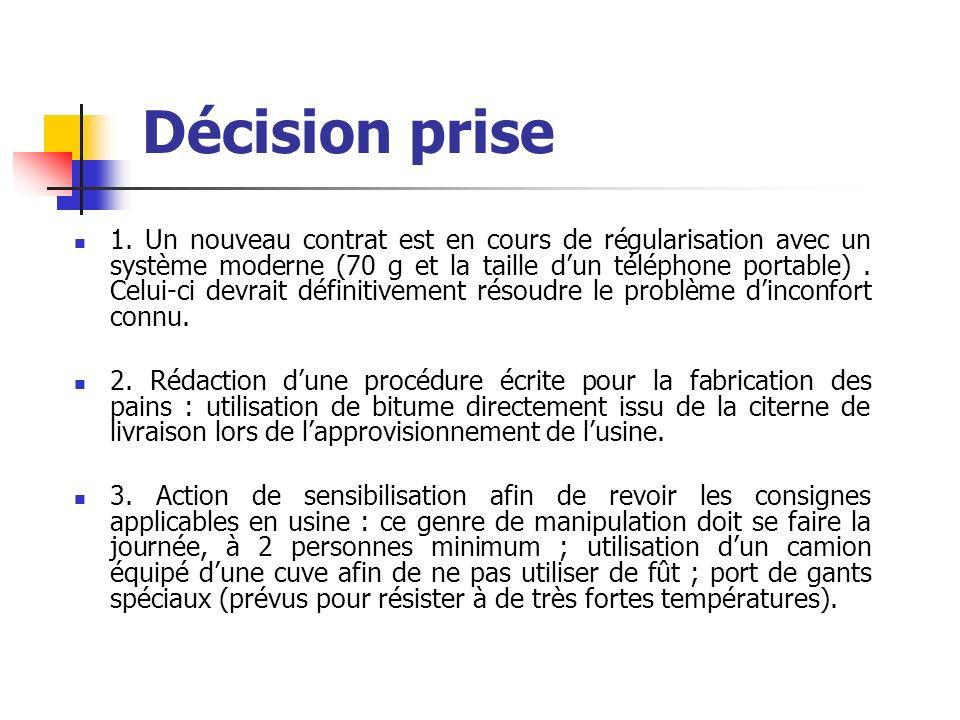 Décision prise 1. Un nouveau contrat est en cours de régularisation avec un système moderne (70 g et la taille dun téléphone portable). Celui-ci devra