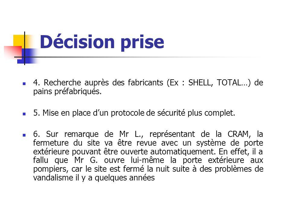 Décision prise 4. Recherche auprès des fabricants (Ex : SHELL, TOTAL…) de pains préfabriqués. 5. Mise en place dun protocole de sécurité plus complet.