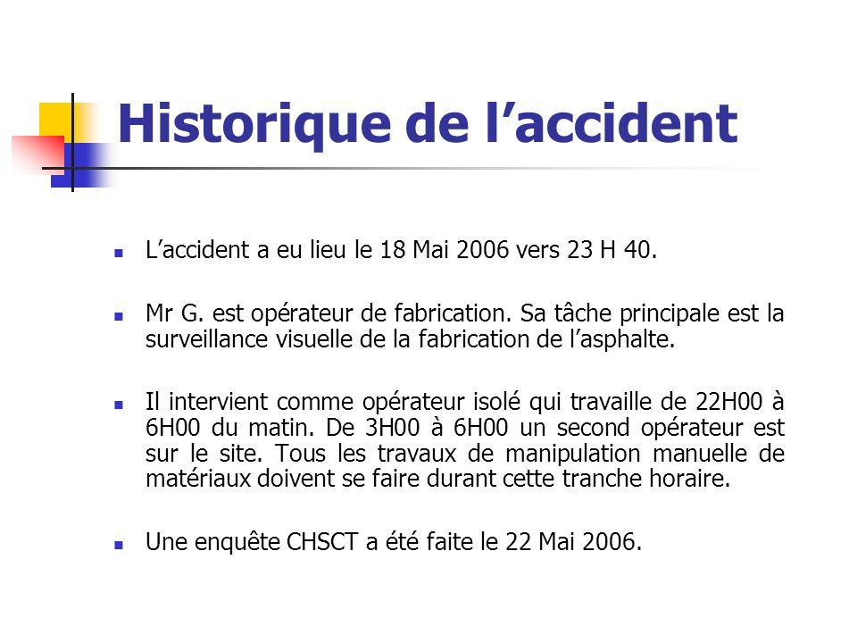 Historique de laccident Laccident a eu lieu le 18 Mai 2006 vers 23 H 40. Mr G. est opérateur de fabrication. Sa tâche principale est la surveillance v