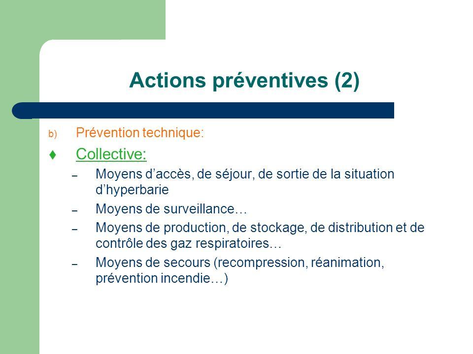 Actions préventives (2) b) Prévention technique: Collective: – Moyens daccès, de séjour, de sortie de la situation dhyperbarie – Moyens de surveillanc