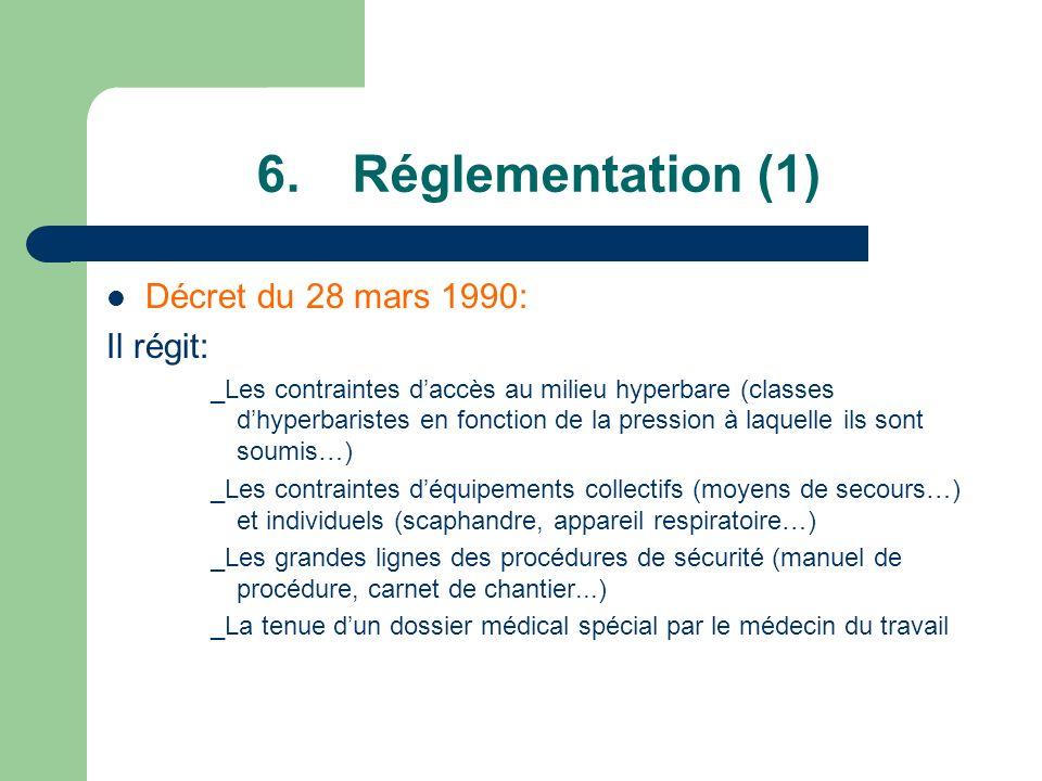 6.Réglementation (1) Décret du 28 mars 1990: Il régit: _Les contraintes daccès au milieu hyperbare (classes dhyperbaristes en fonction de la pression