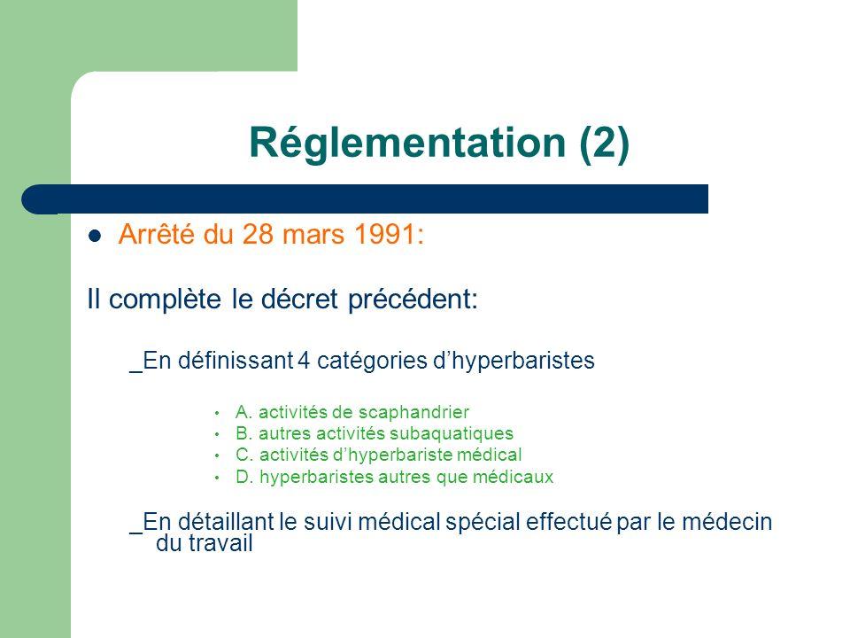 Réglementation (2) Arrêté du 28 mars 1991: Il complète le décret précédent: _En définissant 4 catégories dhyperbaristes A. activités de scaphandrier B