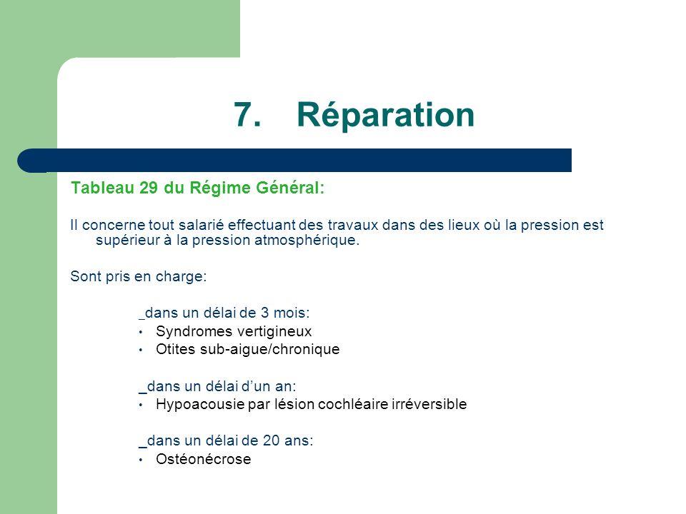 7.Réparation Tableau 29 du Régime Général: Il concerne tout salarié effectuant des travaux dans des lieux où la pression est supérieur à la pression a
