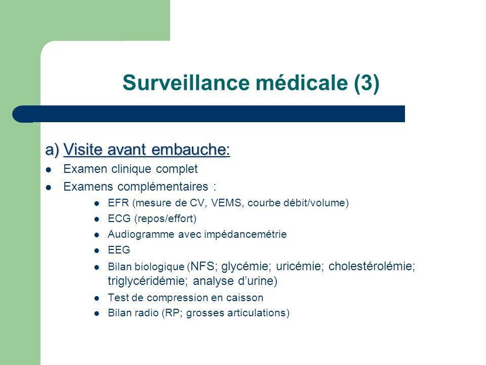 Surveillance médicale (3) a)Visite avant embauche a)Visite avant embauche: Examen clinique complet Examens complémentaires : EFR (mesure de CV, VEMS,