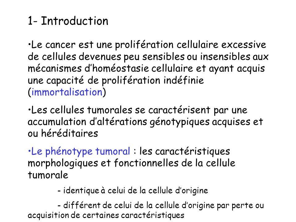 2- Anomalies morphologiques des cellules tumorales - Critère majeur du diagnostic de cancer - Mais - Non pathognomoniques du cancer - Faisceau darguments nécessaire au diagnostic de cancer.