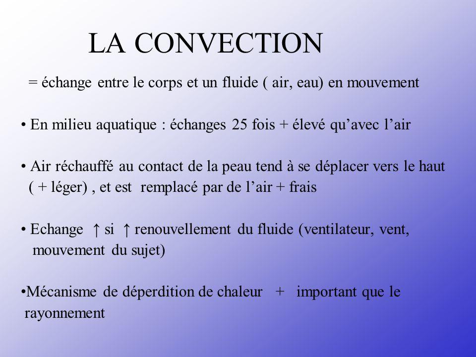LA CONVECTION = échange entre le corps et un fluide ( air, eau) en mouvement En milieu aquatique : échanges 25 fois + élevé quavec lair Air réchauffé