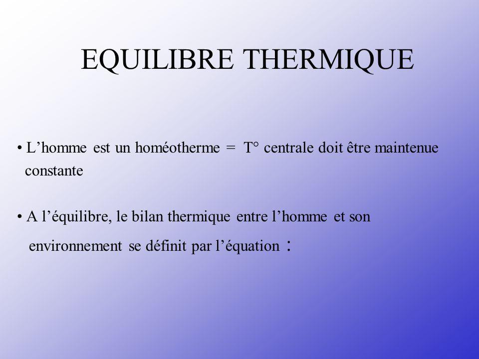 EQUILIBRE THERMIQUE Lhomme est un homéotherme = T° centrale doit être maintenue constante A léquilibre, le bilan thermique entre lhomme et son environ