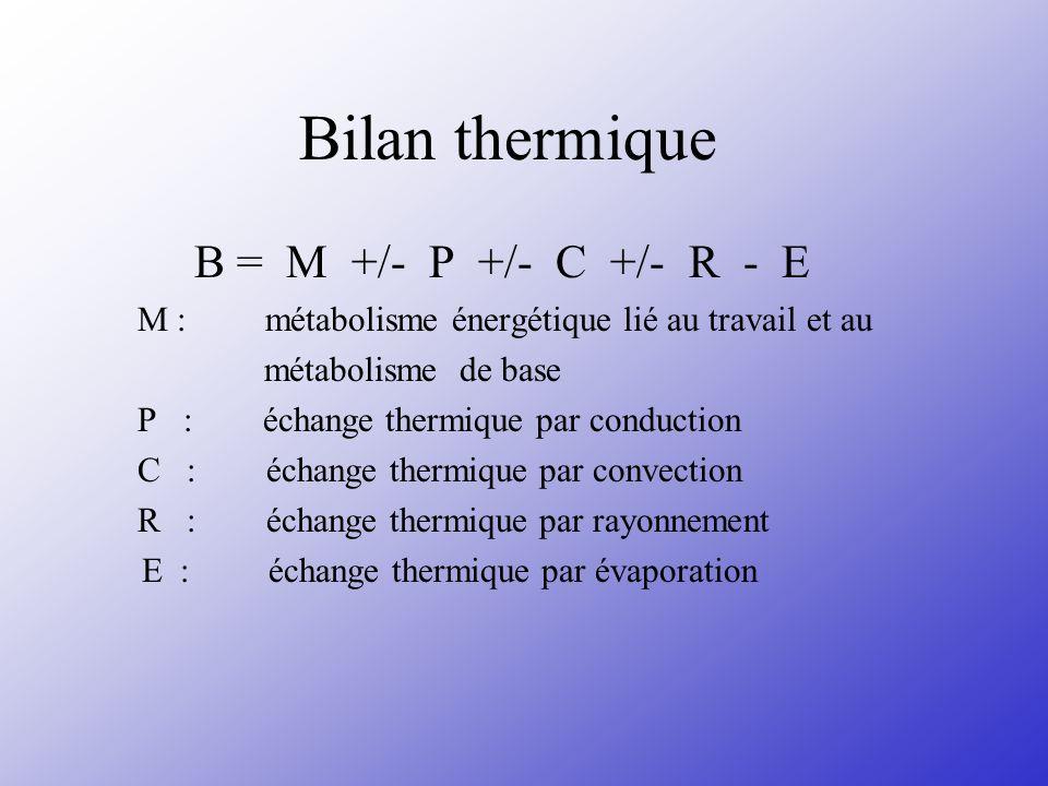 Bilan thermique B = M +/- P +/- C +/- R - E M : métabolisme énergétique lié au travail et au métabolisme de base P : échange thermique par conduction