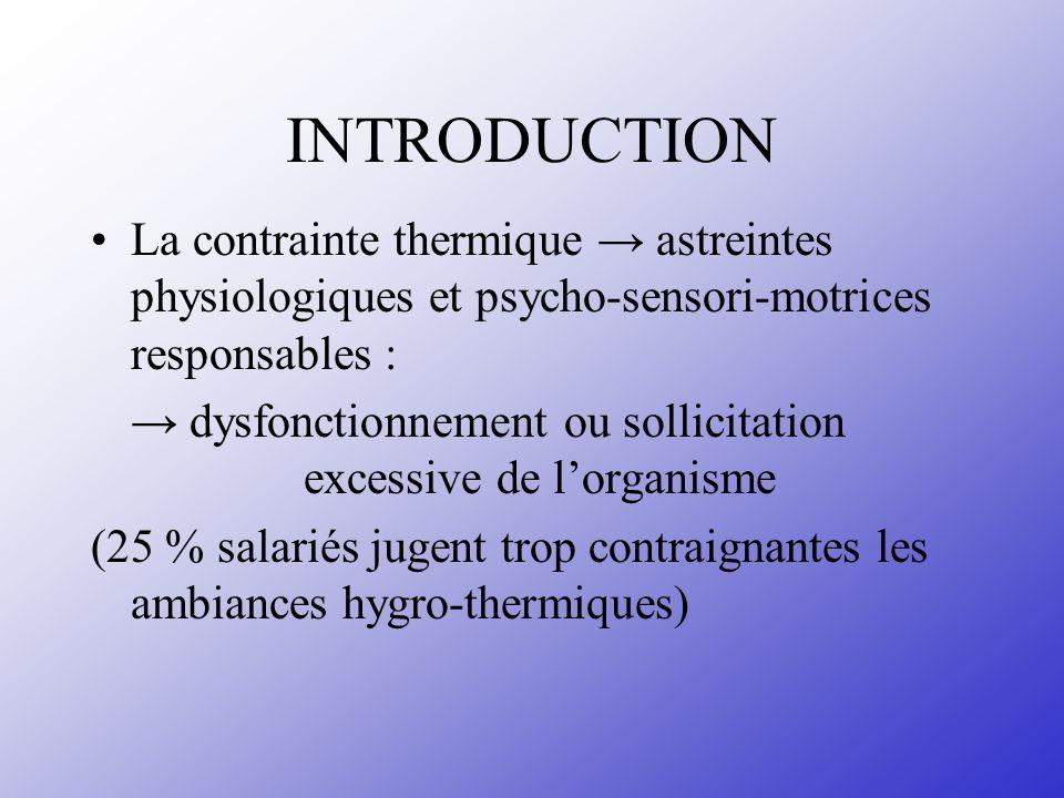 INTRODUCTION La contrainte thermique astreintes physiologiques et psycho-sensori-motrices responsables : dysfonctionnement ou sollicitation excessive