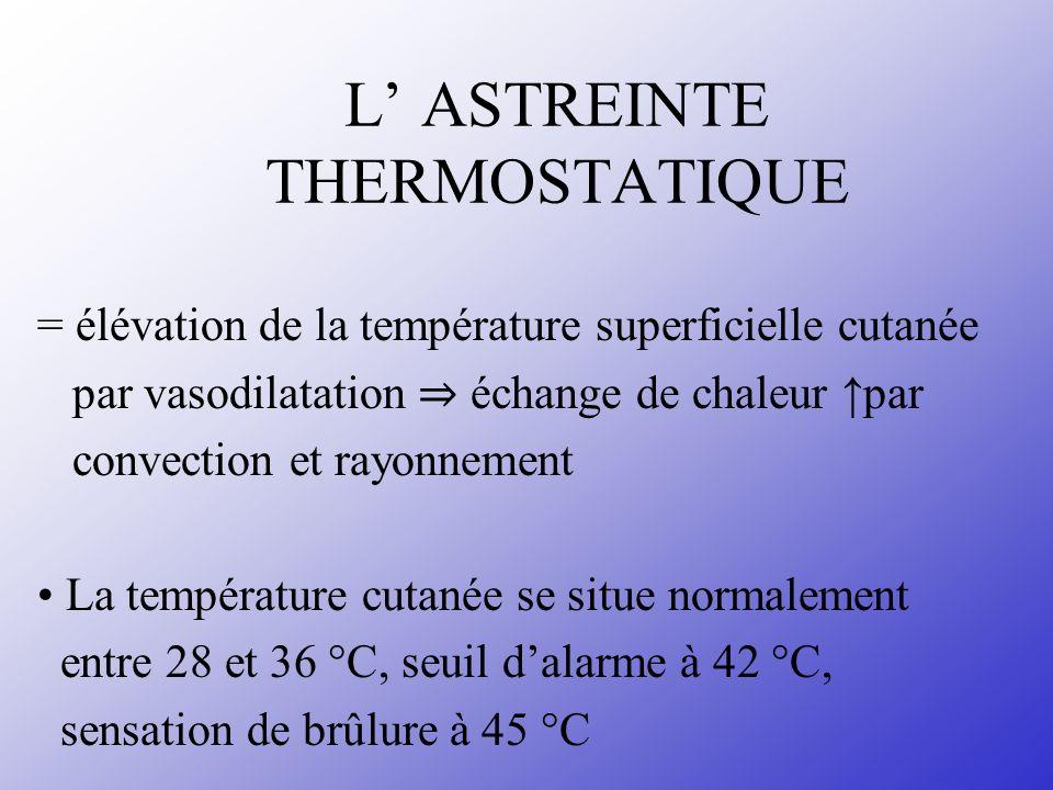 L ASTREINTE THERMOSTATIQUE = élévation de la température superficielle cutanée par vasodilatation échange de chaleur par convection et rayonnement La