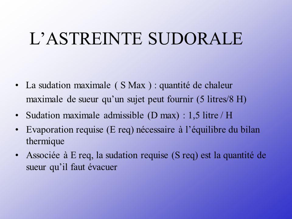 LASTREINTE SUDORALE La sudation maximale ( S Max ) : quantité de chaleur maximale de sueur quun sujet peut fournir (5 litres/8 H) Sudation maximale ad