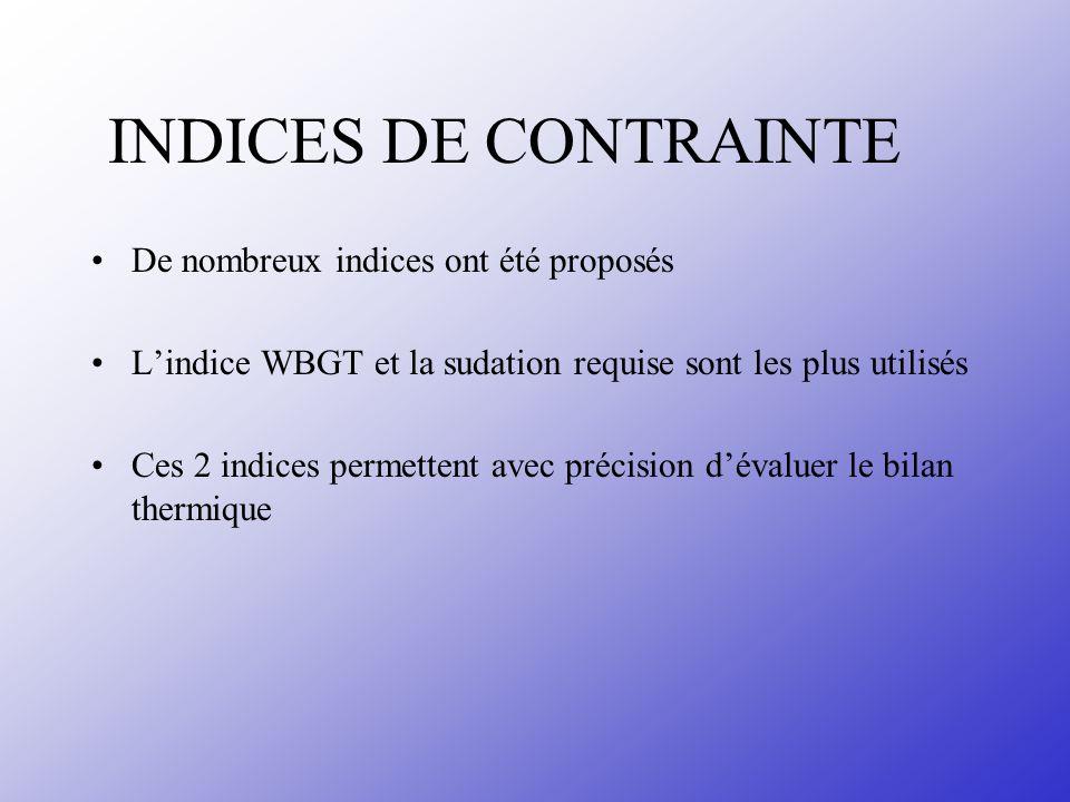 INDICES DE CONTRAINTE De nombreux indices ont été proposés Lindice WBGT et la sudation requise sont les plus utilisés Ces 2 indices permettent avec pr
