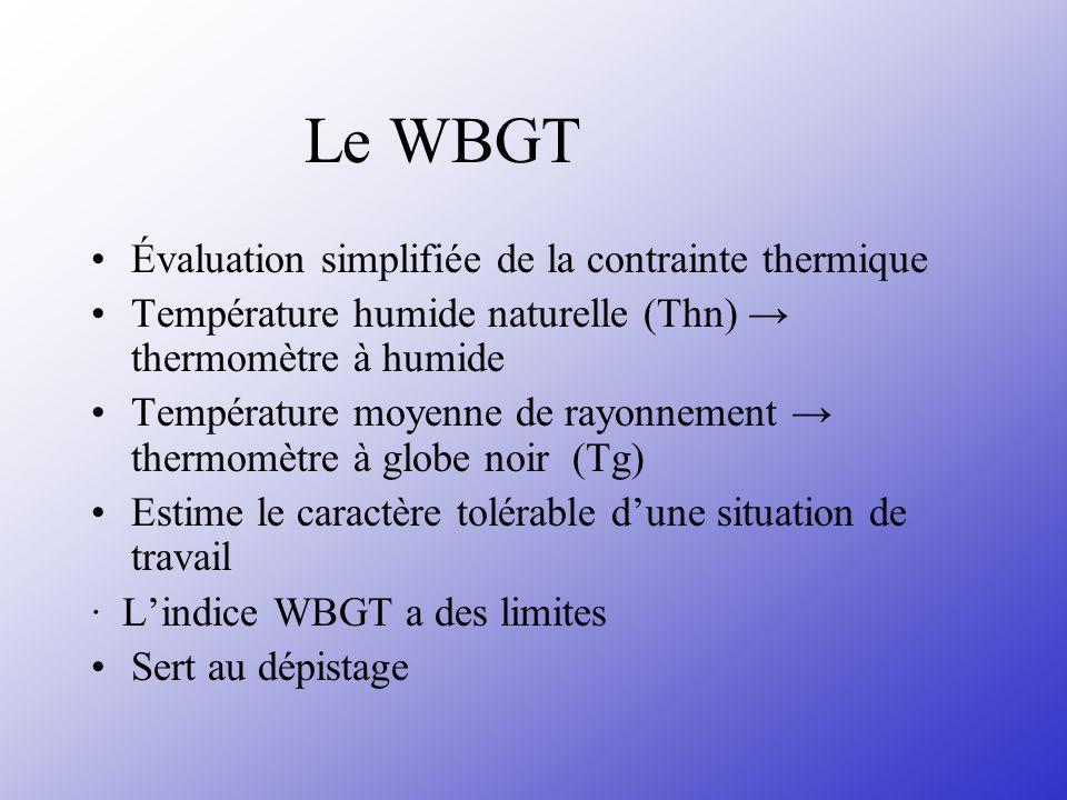Le WBGT Évaluation simplifiée de la contrainte thermique Température humide naturelle (Thn) thermomètre à humide Température moyenne de rayonnement th