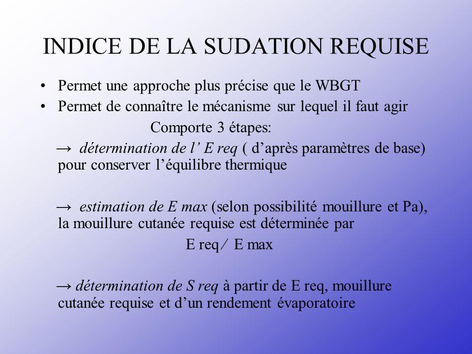 INDICE DE LA SUDATION REQUISE Permet une approche plus précise que le WBGT Permet de connaître le mécanisme sur lequel il faut agir Comporte 3 étapes: