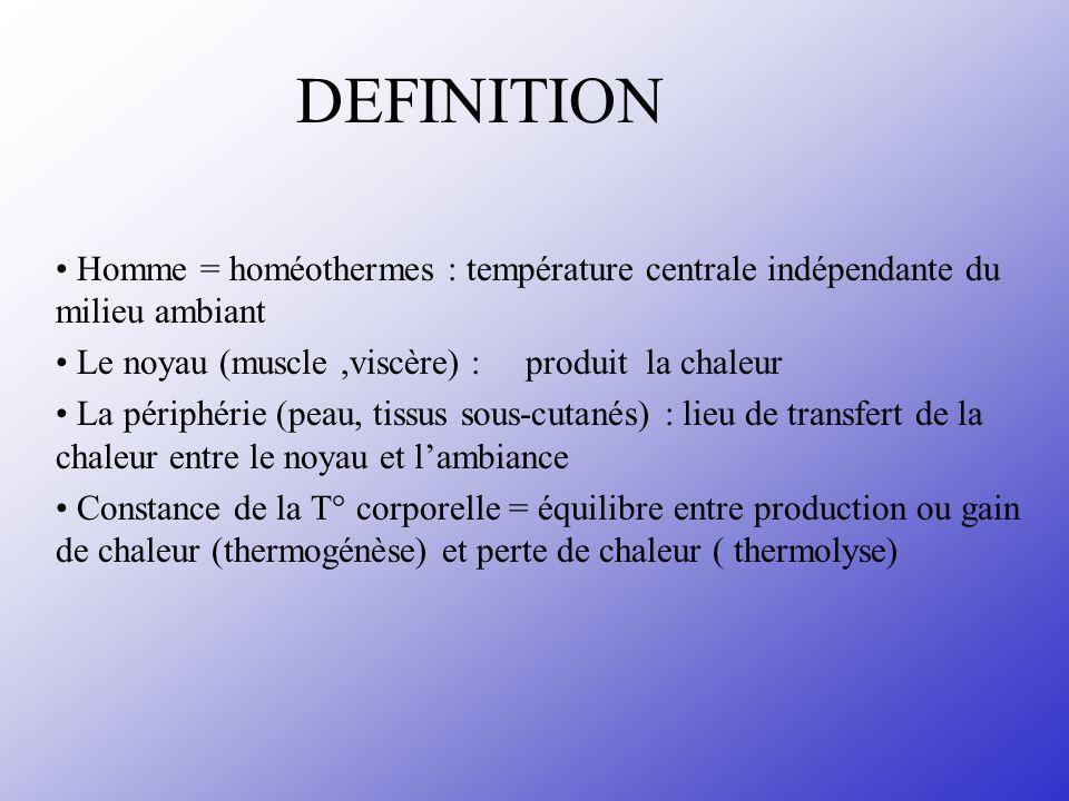 DEFINITION Homme = homéothermes : température centrale indépendante du milieu ambiant Le noyau (muscle,viscère) : produit la chaleur La périphérie (pe