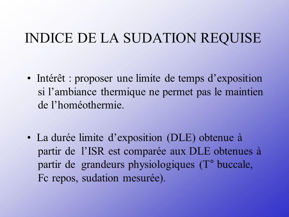 INDICE DE LA SUDATION REQUISE Intérêt : proposer une limite de temps dexposition si lambiance thermique ne permet pas le maintien de lhoméothermie. La