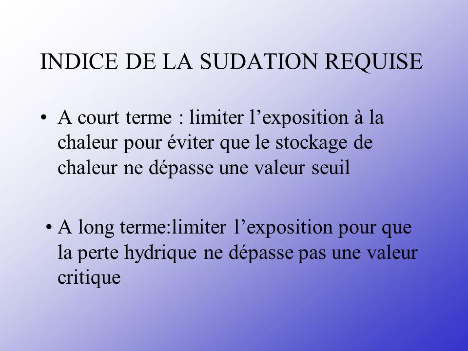 INDICE DE LA SUDATION REQUISE A court terme : limiter lexposition à la chaleur pour éviter que le stockage de chaleur ne dépasse une valeur seuil A lo