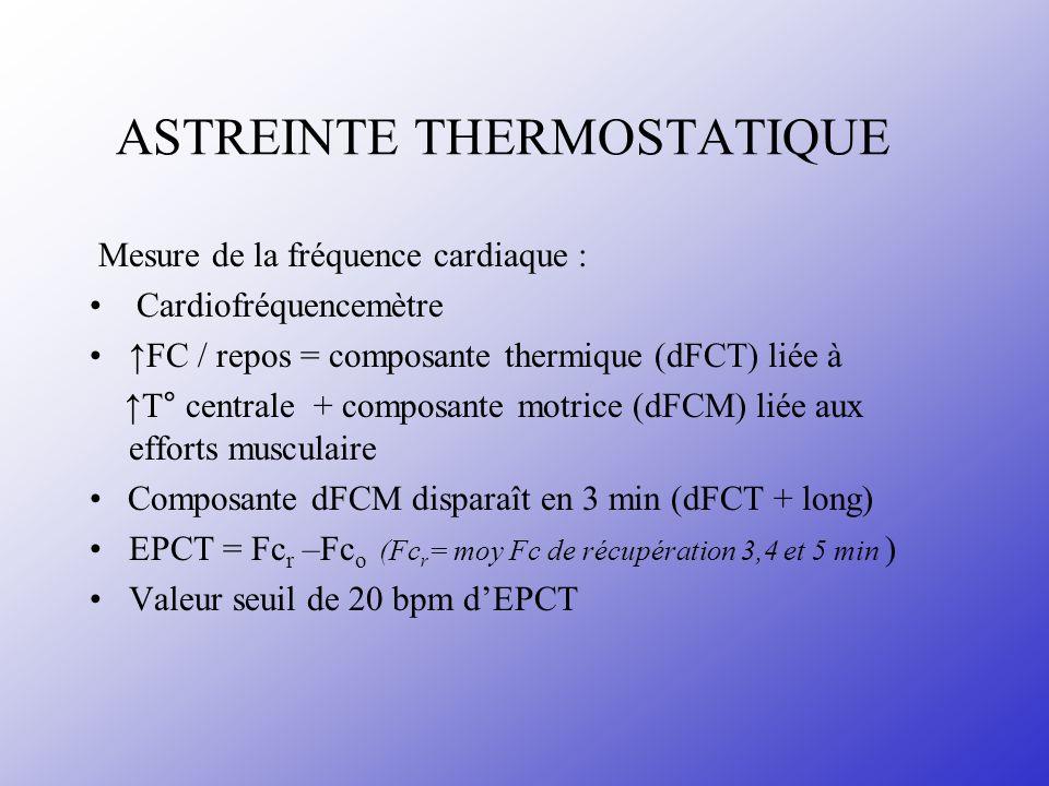 ASTREINTE THERMOSTATIQUE Mesure de la fréquence cardiaque : Cardiofréquencemètre FC / repos = composante thermique (dFCT) liée à T° centrale + composa