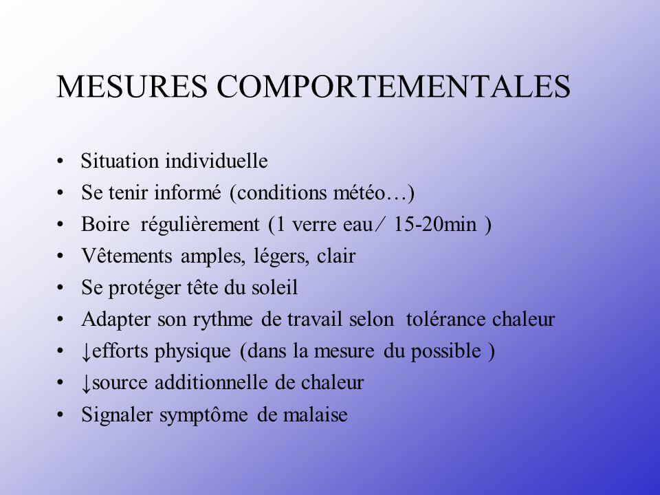 MESURES COMPORTEMENTALES Situation individuelle Se tenir informé (conditions météo…) Boire régulièrement (1 verre eau 15-20min ) Vêtements amples, lég