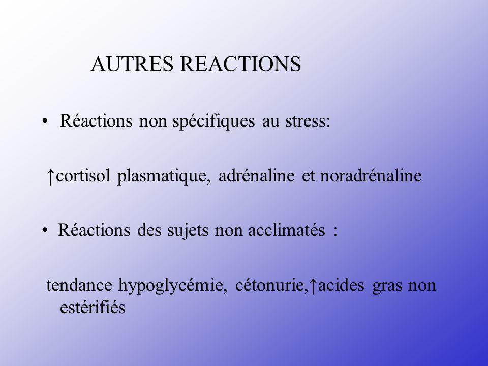 AUTRES REACTIONS Réactions non spécifiques au stress: cortisol plasmatique, adrénaline et noradrénaline Réactions des sujets non acclimatés : tendance