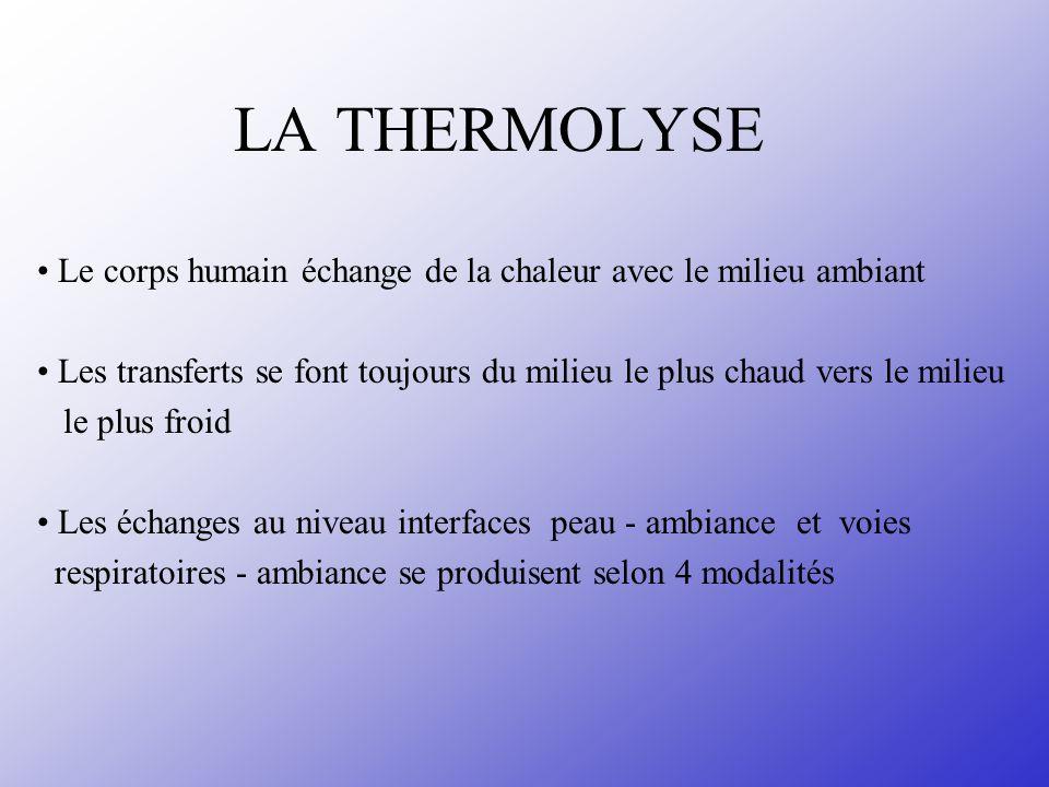 LA THERMOLYSE Le corps humain échange de la chaleur avec le milieu ambiant Les transferts se font toujours du milieu le plus chaud vers le milieu le p