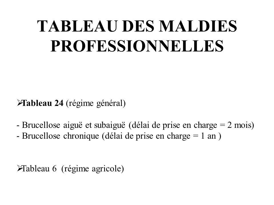 TABLEAU DES MALDIES PROFESSIONNELLES Tableau 24 (régime général) - Brucellose aiguë et subaiguë (délai de prise en charge = 2 mois) - Brucellose chronique (délai de prise en charge = 1 an ) Tableau 6 (régime agricole)