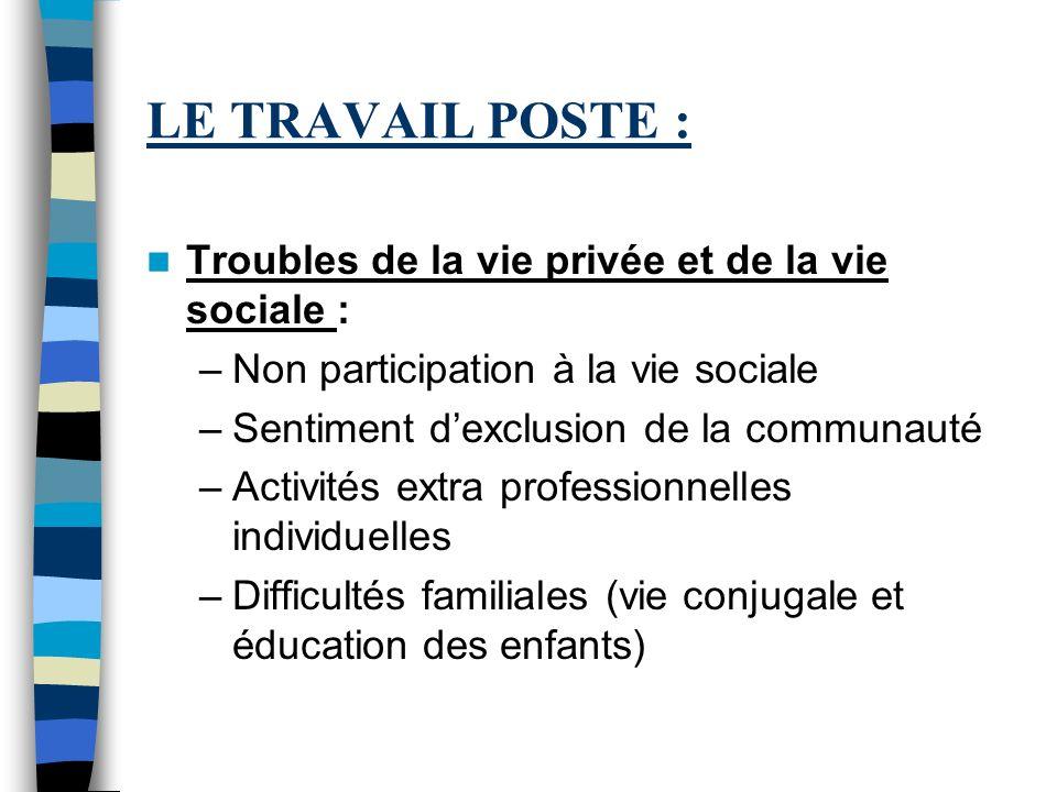 LE TRAVAIL POSTE : Troubles de la vie privée et de la vie sociale : –Non participation à la vie sociale –Sentiment dexclusion de la communauté –Activi