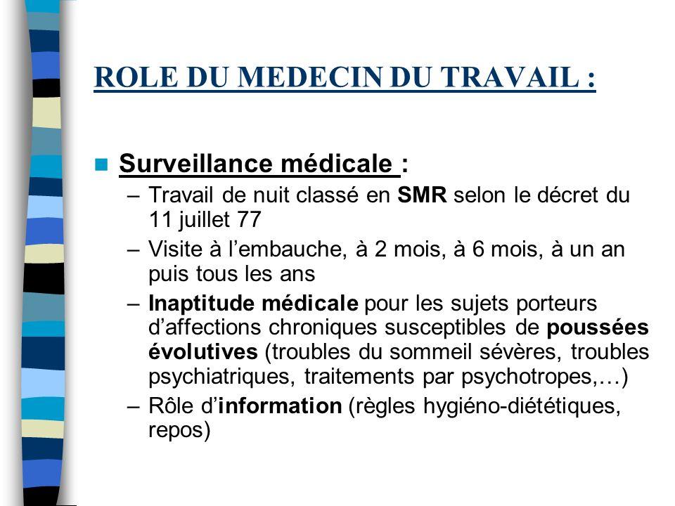 ROLE DU MEDECIN DU TRAVAIL : Surveillance médicale : –Travail de nuit classé en SMR selon le décret du 11 juillet 77 –Visite à lembauche, à 2 mois, à