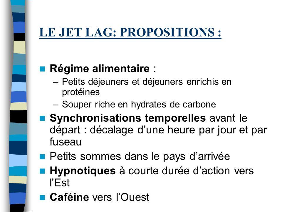 LE JET LAG: PROPOSITIONS : Régime alimentaire : –Petits déjeuners et déjeuners enrichis en protéines –Souper riche en hydrates de carbone Synchronisat