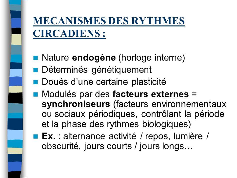 MECANISMES DES RYTHMES CIRCADIENS : Nature endogène (horloge interne) Déterminés génétiquement Doués dune certaine plasticité Modulés par des facteurs