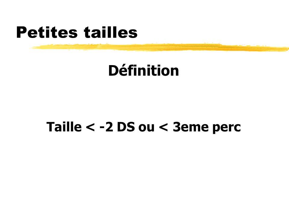 Petites tailles Définition Taille < -2 DS ou < 3eme perc