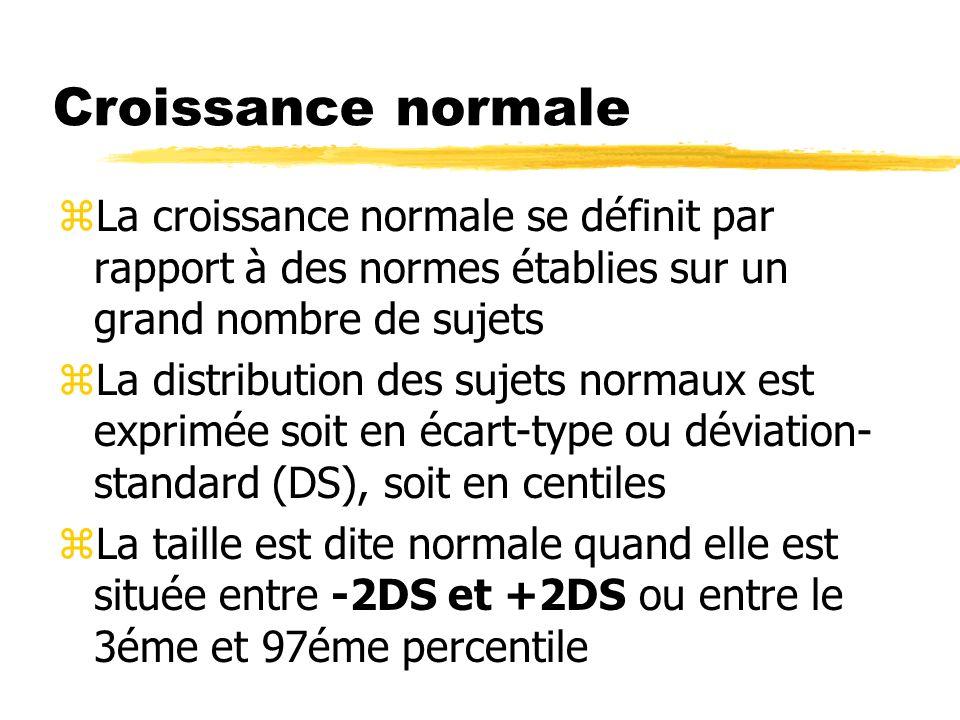 Croissance normale zLa croissance normale se définit par rapport à des normes établies sur un grand nombre de sujets zLa distribution des sujets normaux est exprimée soit en écart-type ou déviation- standard (DS), soit en centiles zLa taille est dite normale quand elle est située entre -2DS et +2DS ou entre le 3éme et 97éme percentile