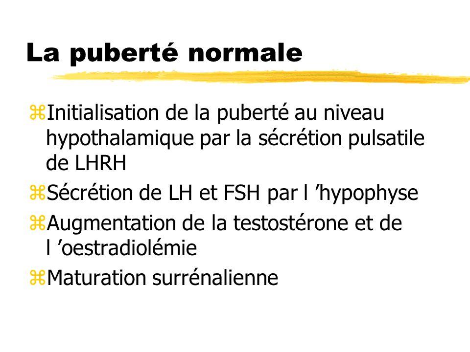 La puberté normale zInitialisation de la puberté au niveau hypothalamique par la sécrétion pulsatile de LHRH zSécrétion de LH et FSH par l hypophyse zAugmentation de la testostérone et de l oestradiolémie zMaturation surrénalienne