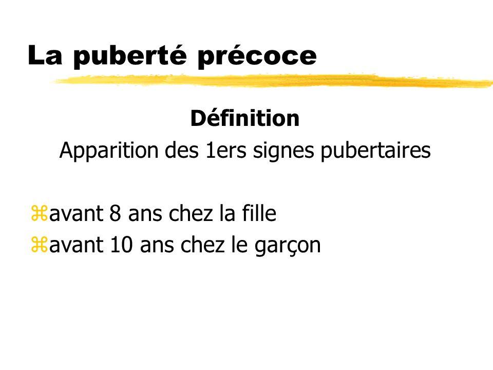 La puberté précoce Définition Apparition des 1ers signes pubertaires zavant 8 ans chez la fille zavant 10 ans chez le garçon