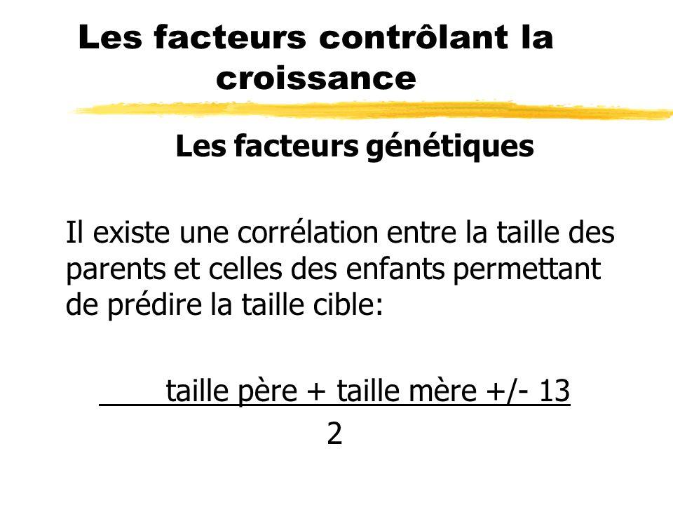 Les facteurs contrôlant la croissance Les facteurs génétiques Il existe une corrélation entre la taille des parents et celles des enfants permettant de prédire la taille cible: taille père + taille mère +/- 13 2